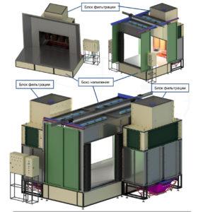 Структура камер напыления порошковой краски